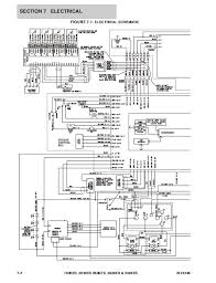 jlg model 40 wiring diagram jlg man lift wiring schematic jlg discover your wiring diagram jlg 2632e2 wiring diagram jlg printable
