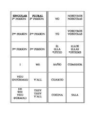 Spanish Singular Plural Chart Spanish Subject Pronouns T Chart And Present Tense Endings Foldable
