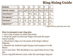 British Ring Size Chart Swarovski Rings Size Chart Www Bedowntowndaytona Com