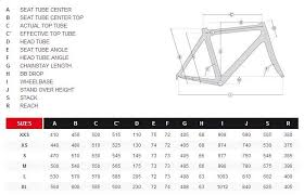 Ridley Fenix Campagnolo Eps V3 Equipped Carbon Bicycle Black White Build It Your Way
