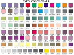 Cmyk Color Codes Chart Pdf Bedowntowndaytona Com