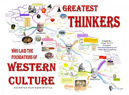 a comparison of eastern and western culture essay greatest thinkers infographics
