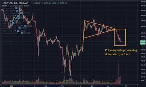 Ltc Btc Chart Litecoin Price Analysis March 9 2018 Btcmanager