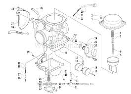 2007 arctic cat 400 4x4 wiring diagram wiring diagram libraries arctic cat 90 atv wiring diagram 700 2003 400 4x4 jag data diagramsfull size of 2006