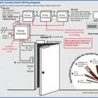 glass for picture frames cut to size ukrobstep com door access control system wiring diagram