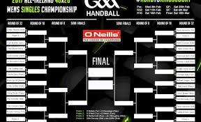 Its Championship Time Gaa Handball