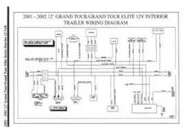 similiar coleman camper wiring diagram keywords up camper wiring diagram on 1980 coleman pop up camper wiring diagram