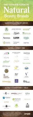 the ultimate guide to the natural organic and vegan beauty brands discover non