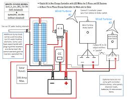 wiring diagram wiring diagram on wind turbine grid tie inverter wiring diagram on wind turbine grid tie inverter schematicuit image ideas 12vdc to 220vac 500w