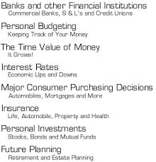 business math business math topics