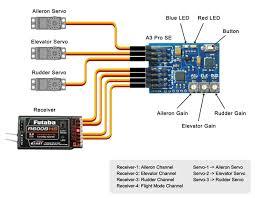 Futaba Receiver Chart Hobbyeagle Electronic Technology Co Ltd