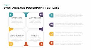 Swot Chart Template Swot Analysis Template For Powerpoint Keynote