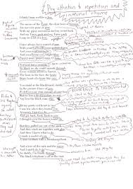 write about something that s important sylvia plath daddy essay it was written on 12 1962 shortly before her death and published after her death in 1963 poets daddy a poem by sylvia plath study guides