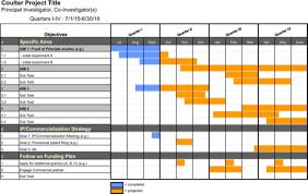 Quarterly Gantt Chart Excel Template Gantt Excel Template Gantt Chart Templates Gantt Chart