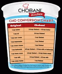 Chocolate Substitution Chart Recipe Substitution Corkandspoon