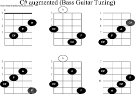Bass Guitar Chord Chart Pdf Guitar Chord List Choice Image Basic Guitar Chords Finger
