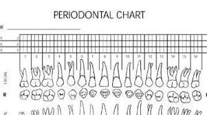 Dental And Periodontal Charting Downloadable Forms Periodontal Charting Form Dental