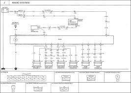 fuse diagram for 2001 gmc denali wirdig 2001 kia rio wiring diagram wiring amp engine diagram