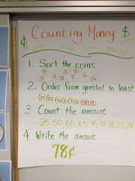 Counting Money Anchor Chart First Grade Math Charts