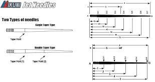 Needle Jet Chart Jets R Us Mikuni Needle Jetsrus