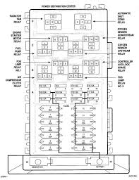 diagrams 963948 jeep cherokee fuse panel diagram 2001 jeep 1997 jeep grand cherokee fuse box diagram at 2001 Jeep Cherokee Sport Fuse Box Diagram