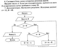 Контрольная работа по теме Алгоритмы  hello html 1dbf055 png