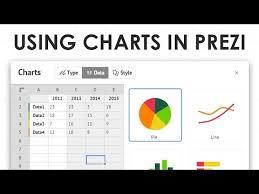 Using Charts In Prezi