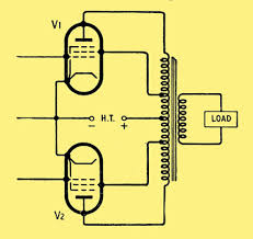 ultra linear output transformers