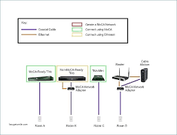 deca broadband adapter setup diagram installation to coax for directv deca broadband adapter wiring diagram installation elegant