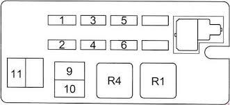 1989 1995 toyota 4runner fuse box diagram fuse diagram engine compartment fuse box