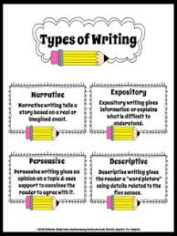 types of expository essays different kinds of essays writing