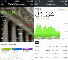 Yahoo Finance Business Finance Stock Market Quotes News Unique Stock Market Quotes Real Time Perfect Yahoo Finance Business Finance
