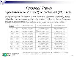 Zed Fare Chart 2017 Industry Discount And Zed Fares Airlinersnet Induced Info