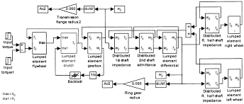 Driveline As Q1 A Download Scientific Diagram