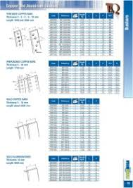 Copper Bus Bar Ampacity Chart Busbar Ampacity Chart Copper Busbar Ampacity Table