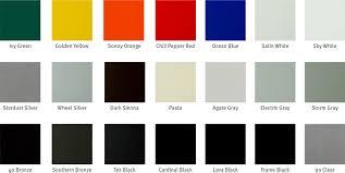 Cardinal Powder Color Chart Powder Coating Charts Related Keywords Suggestions