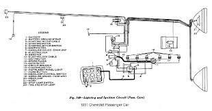 lighting and ignition circuit diagram for 1931 chevrolet passenger lighting and ignition circuit for 1931 chevrolet passenger car