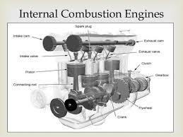 basic engine diagram basic auto wiring diagram database basics of ic engine on basic engine diagram