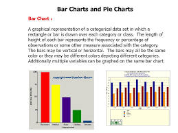 Mal 001 Bar Graphs And Pie Charts Ppt Video Online Download