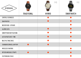 Veracious Fossil Watch Battery Size Fossil Watch Battery