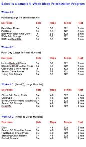 32 Disclosed Bodybuilder Workout Chart