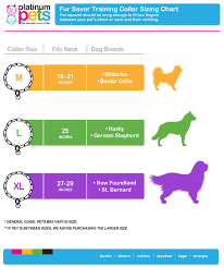 Fur Saver Training Collar Size Chart Platinum Pets Usa