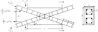 Small Picture Coupled Shear Wall Design Example Image Gallery HCPR