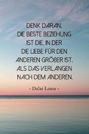 Dalai Lama Zitate Geburt