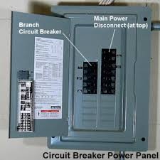 home electrical panel diagram wirdig electrical sub panel breaker box diagrams on electrical fuse box