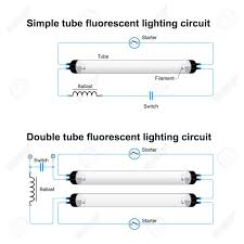 Working Of Tube Light With Circuit Diagram Led Tube Wiring Diagram Led Tubes Fluorescent Lamp
