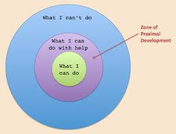 Zpd Chart Zone Of Proximal Development