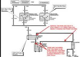 similiar f starter diagram keywords image ford f 150 starter solenoid wiring diagram pc android