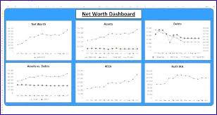 Sample Personal Balance Sheet Interim Financial Statements Template Personal Balance Sheet