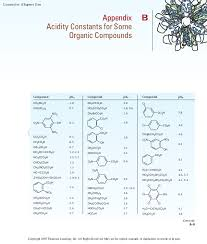 Organic Chemistry A Biological Approach 2007
